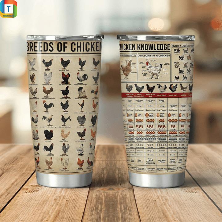 Breeds of chicken chicken knowledge tumblerBreeds of chicken chicken knowledge tumbler